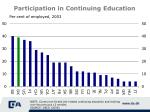 participation in continuing education