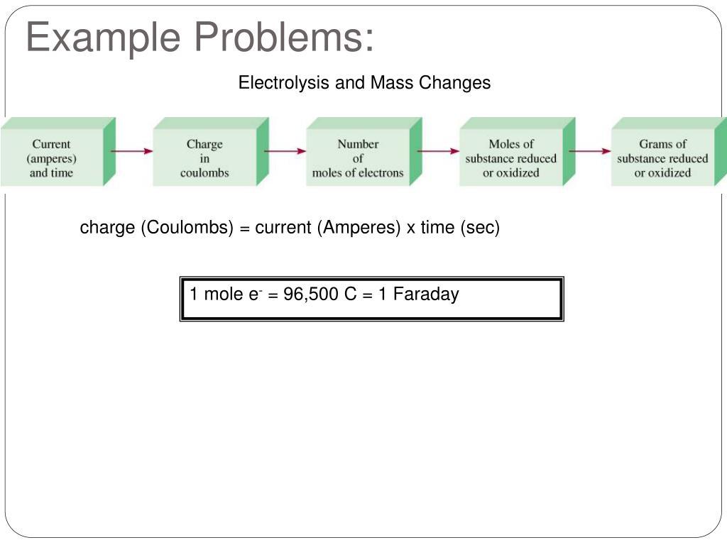 PPT - Electrochemistry MAE-295 PowerPoint Presentation - ID
