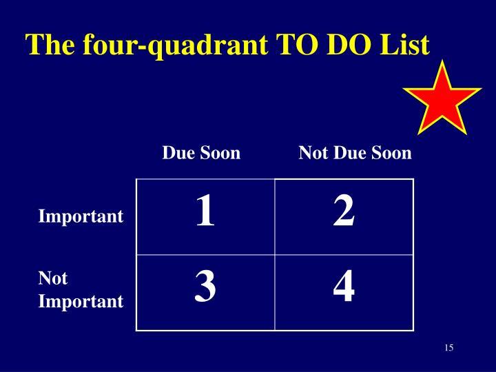 The four-quadrant TO DO List