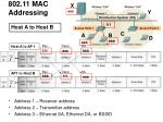 802 11 mac addressing10