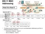 802 11 mac addressing11