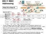 802 11 mac addressing12