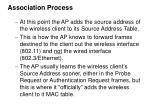 association process34