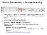 station connectivity passive scanning23