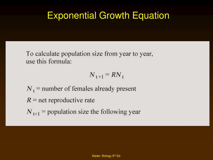 Ppt Ecology Of Populations Powerpoint Presentation Id 713604