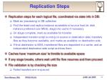 replication steps