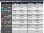 florida building code editions