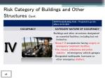 risk category of buildings and other structures cont18