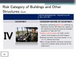 risk category of buildings and other structures cont19
