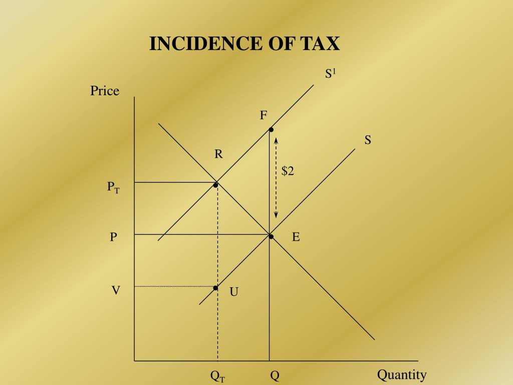 INCIDENCE OF TAX