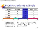 priority scheduling example