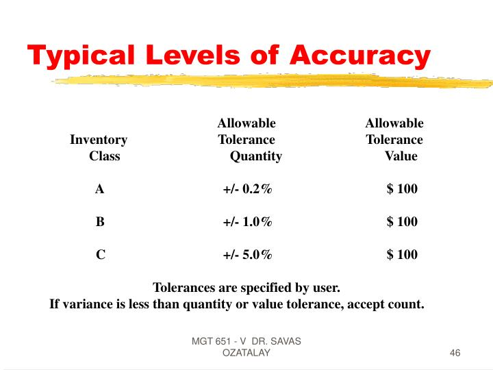 Typical Levels of Accuracy