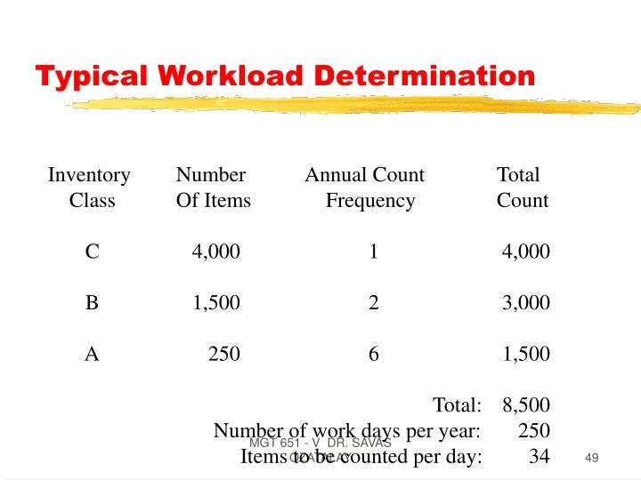Typical Workload Determination