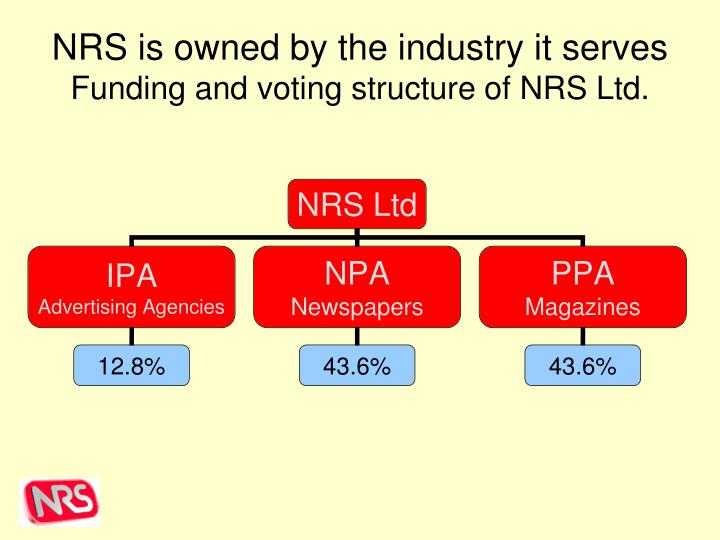 Nrs is owned by the industry it serves funding and voting structure of nrs ltd
