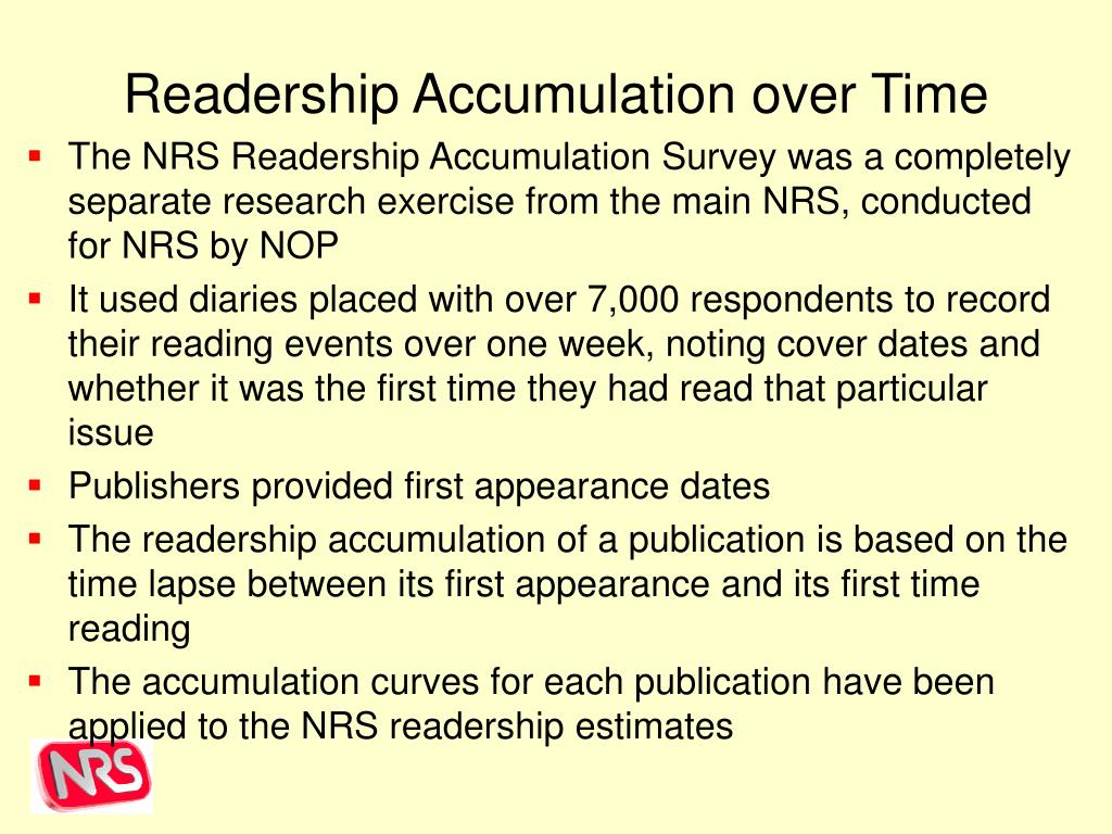 Readership Accumulation over Time