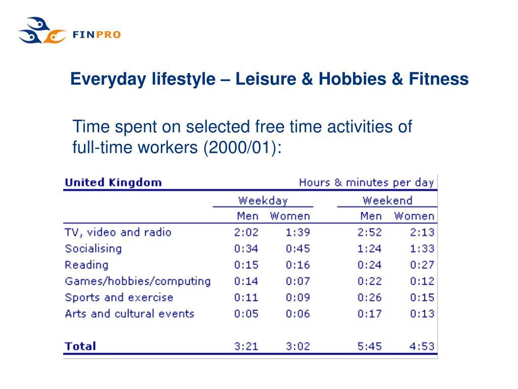 Everyday lifestyle – Leisure & Hobbies & Fitness