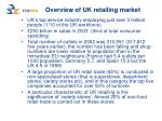 overview of uk retailing market