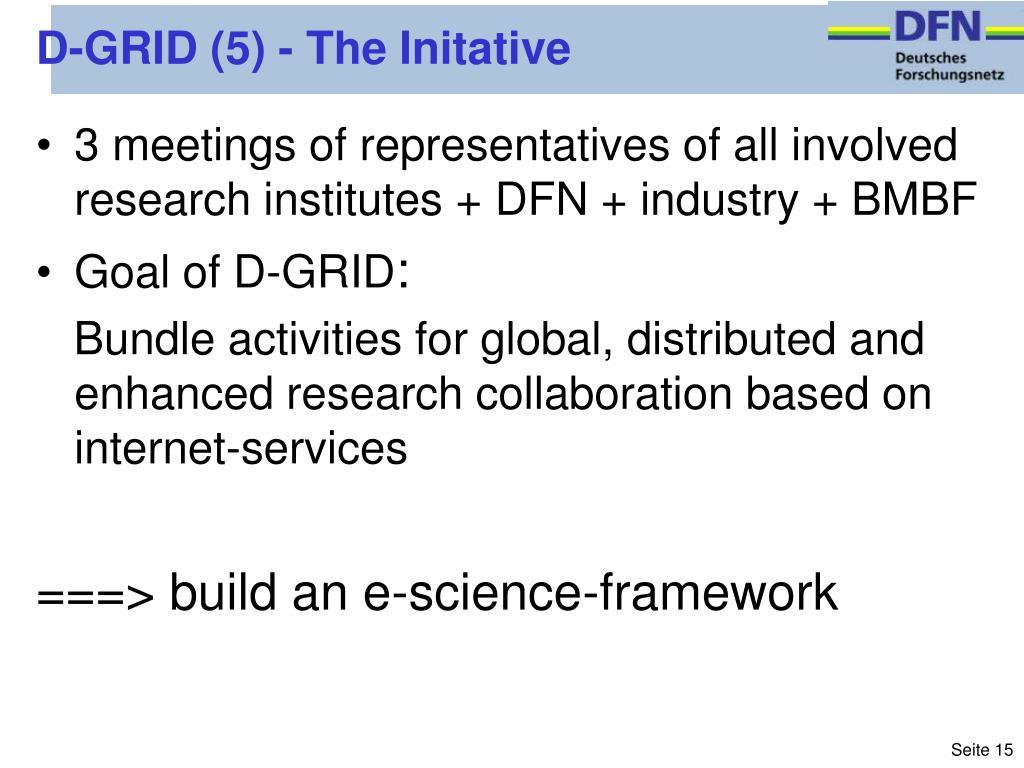 D-GRID (5) - The Initative