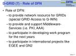 d grid 7 role of dfn