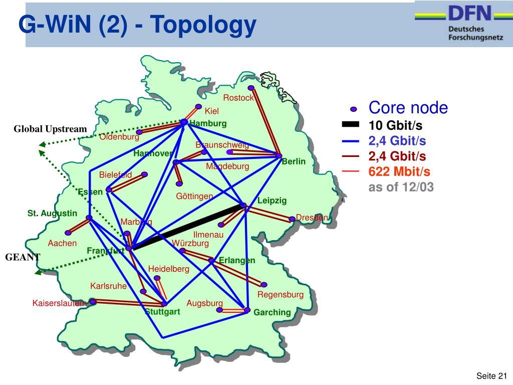 G-WiN (2) - Topology