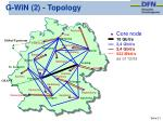 g win 2 topology