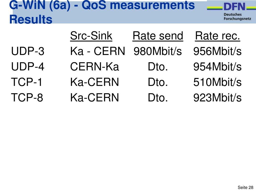 G-WiN (6a) - QoS measurements