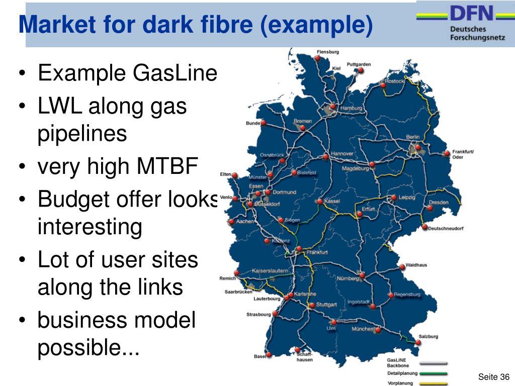 Market for dark fibre (example)