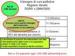 il bisogno di cure palliative regione veneto dgrv n 2989 2000
