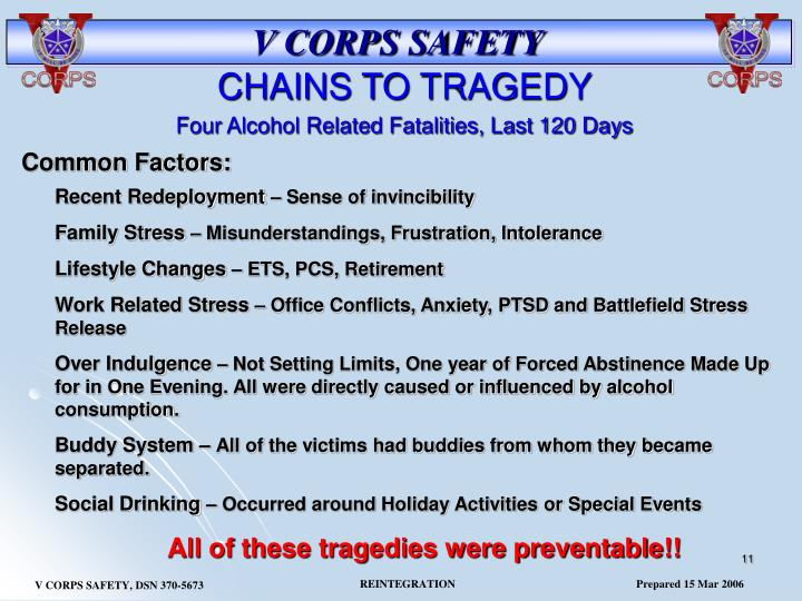 CHAINS TO TRAGEDY
