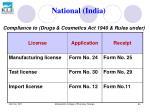 national india