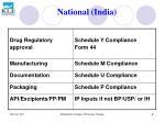 national india61