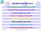 qualification involves