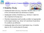 quality assurance common regulatory compliance issues82