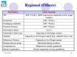 regional others