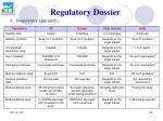 regulatory dossier69