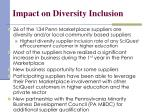 impact on diversity inclusion