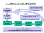 ci supports portfolio management