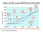 index of cpi versus hcpi from 1962 2001