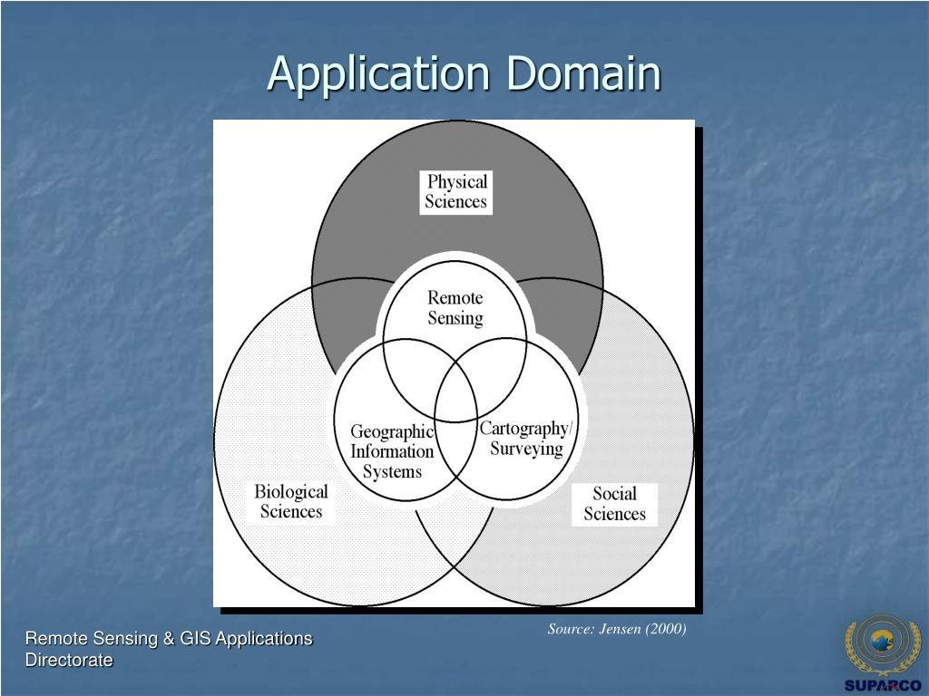 Application Domain