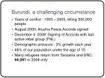 burundi a challenging circumstance