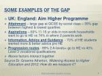 some examples of the gap6