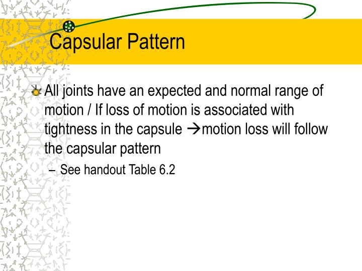 PPT Joint Mobilization PowerPoint Presentation ID40 Delectable Capsular Pattern