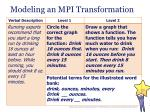 modeling an mpi transformation39