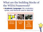 what are the building blocks of the wida framework17