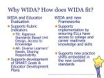why wida how does wida fit5