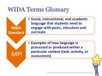 wida terms glossary