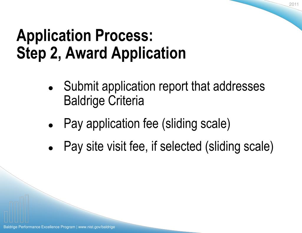 Application Process: