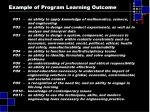 example of program learning outcome