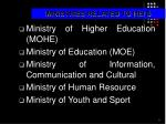 ministries related to hei s