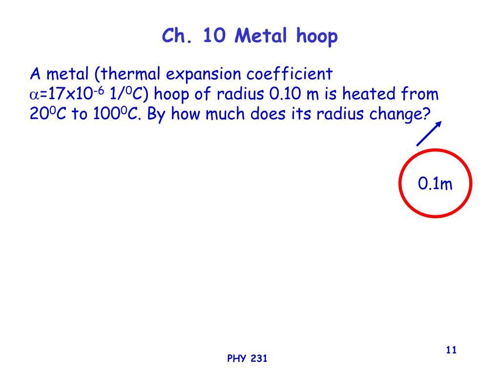 Ch. 10 Metal hoop